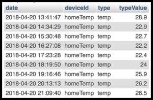 Данные с термометра на esp8266